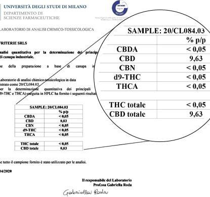 Analyse Huile Sensitiva 15ml avec 10% de CBD