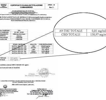Sativa Huile Analyse cbd 15