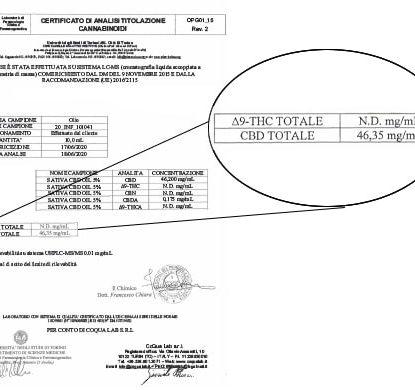 Sativa Huile Analyse cbd 5